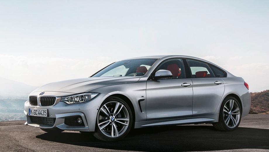 Автомобильная индустрия будущего
