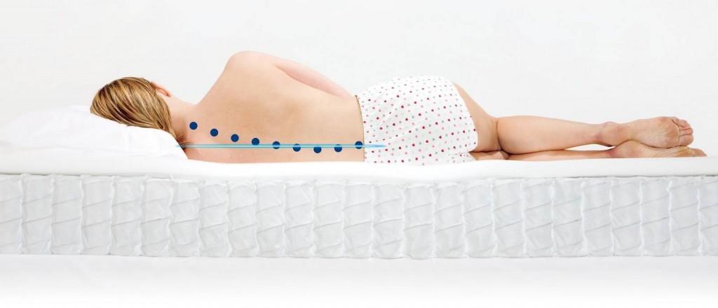 Как правильно подобрать ортопедический матрас для кровати?