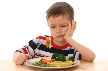 Что я ем и зачем?