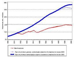 США имеют самые высокие показатели детской смертности среди других стран