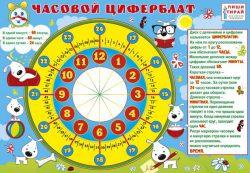 Как научить ребенка определять время?