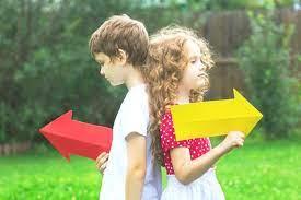 Как научить ребенка различать «право» и «лево»